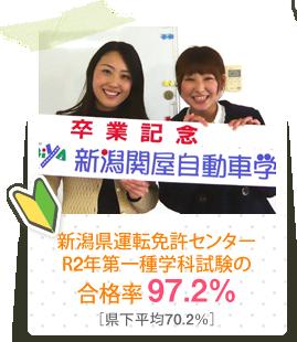 新潟県運転免許センターH26年度第一種学科試験の合格率 96.7%